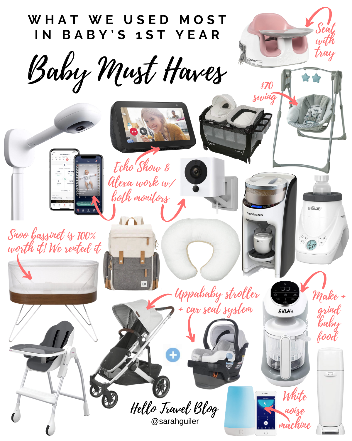 Baby essentials we used the most during the first year